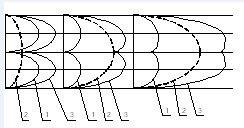 пластическое формование керамического кирпича