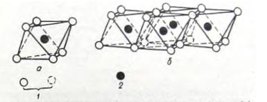 Схема октаэдра (а) и октаэдрической сетки структуры (б)