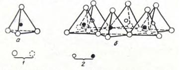 Схема по Гриму